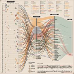 The artwork shows the first 100 historical figures in order of influence…