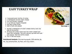Easy turkey wrap #recipe www.baltimorefitbodybootcamp.com
