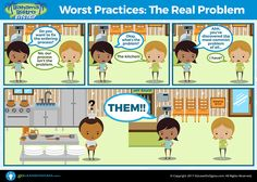 Bahama Bistro Bitstrip: Worst Practices - The Real Problem - GoLeanSixSigma.com