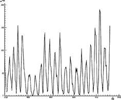 Законы :: ГОСТ 25645.302-83 Расчеты баллистические искусственных спутников Земли. Методика расчета индексов солнечной активности (с Изменением N 1)Постановление Госстандарта СССР от 08.09.1983 N 4158ГОСТ от 1983-09-08 N 25645.302-83 - RuFox