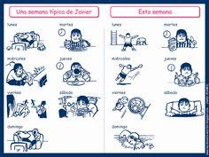 Me encanta escribir en español: Javier cambia su rutina