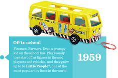 Fisher-Price History of Toys - When Herman Fisher Met Irving Price   Fisher-Price Fisher Price Toys, Popular Toys, Preschool Toys, New Parents, Little People, Baby Gear, Cool Toys, Something To Do, History