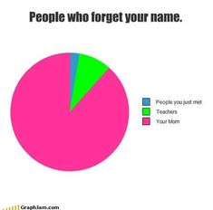 HAHA! so true... me and my sister switch identities a lot... :)
