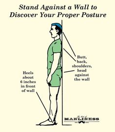 man standing against wall proper standing posture illustration diagram