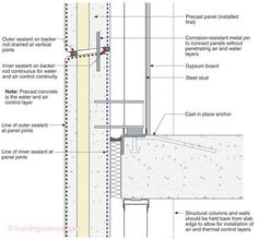 Section Drawings Including Details Examples Walls