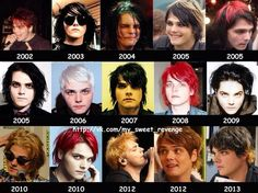 Gerard's Hair Evolution