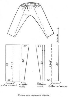 3.  Pattern and sewing technology of the Russian men's national pants/ position 3.