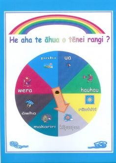 Maori Weather Chart School Resources, Teaching Resources, Preschool Weather Chart, Maori Words, Early Childhood Centre, Bilingual Classroom, Teaching Time, Kindergarten Science, Learning Activities