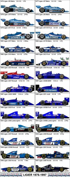Formula One Grand Prix Ligier 1976-1997