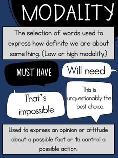 Persuasive Language Posters - Teaching for the love of it.