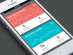 thumb 20 Fantastic Examples of Flat UI Design In Apps Dashboard Design, App Ui Design, Web Design Trends, User Interface Design, Flat Design, Card Ui, Mobile App Ui, Dashboard Mobile, Digital Dashboard