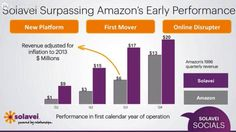 @barbara_warren: Solavei Performance