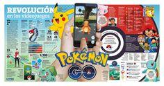 Infografía: Joce Karlos Malásquez Flores del diario Perú21 nos envía este estupendo trabajo sobre la fiebre de Pokémon Go, que aún no llega al Perú, pero esta causando mucha expectativa.
