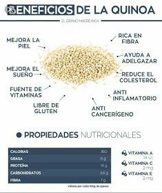 Nutrition For Chicken Breast Quinoa Flour Recipes, Quinoa Recipes Easy, Quinoa Salad Recipes, Bread Recipes, Making Quinoa, How To Cook Quinoa, Ceviche, Fitness Nutrition, Health And Nutrition