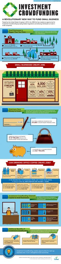 Investment crowdfunding infographic #infographic #visualdata #infographics