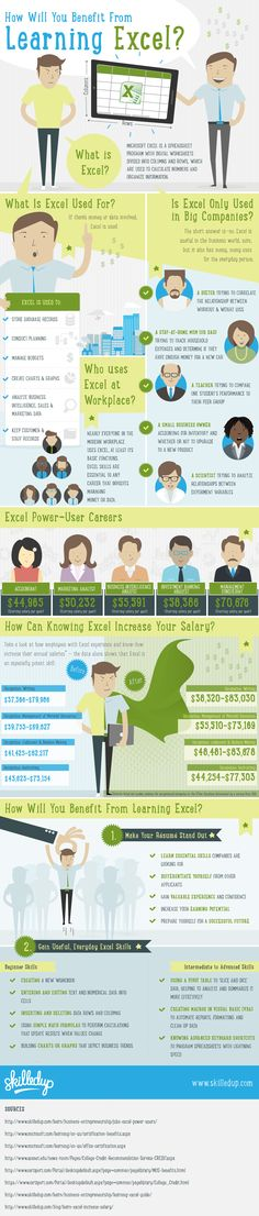 How Will You Benefit from Learning Excel? #Infographic. Learning Excel is a great way to boost your resume!
