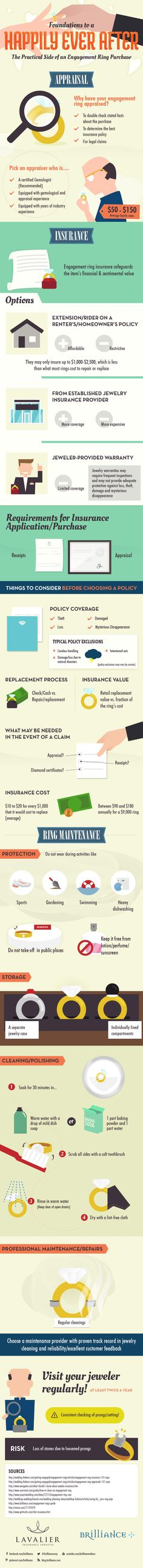Your engagement ring needs more than just perfunctory polishing every now and then. Learn all about how to protect, store, clean, polish, and get professional maintenance for your sparkler with this new infographic from Brilliance and Lavalier, on the blog! http://blog.brilliance.com/education/the-practical-side-to-buying-an-engagement-ring