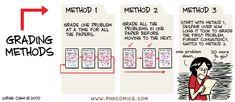 grading methods