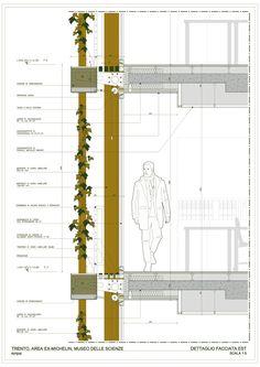 Renzo Piano MUSE                                                                                                                                                      More