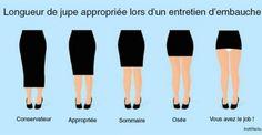 La bonne longueur de jupe pour un entretien