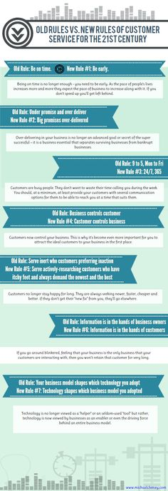 Old Rules VS. New Rules of Customer Service for the 21st Century. More Great Service At: http://bvdiphoneapp.com/internet_marketing_products/