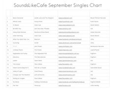 http://us1.campaign-archive2.com/?u=d7eaf4e7eb85939f88b6c7c96&id=7a56f95222&e=[UNIQID]  Sounds Like Cafe's September single chart is topped by Aussie musician Jordie Lane and his new band The Sleepers. Their new song Black Diamond is the first single off the long-awaited new album, Glassellland.  Latest chart Direct  link http://soundslikecafe.com/music/charts/ The chart is compiled from SLC compilation digital downloads voted by cafes and their customers.
