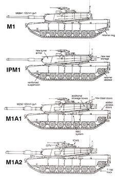 US Army and USMC main battle tank of the last three decades. Army Vehicles, Armored Vehicles, Tank Drawing, M1 Abrams, Patton Tank, Military Drawings, Armored Fighting Vehicle, Military Helicopter, World Of Tanks