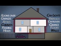 The Crawlspace Argument: Open (Vented) vs Closed (Encapsulated) - My Home Science
