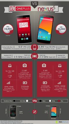#Infographic: #GoogleNexus 5 vs. #OnePlus One