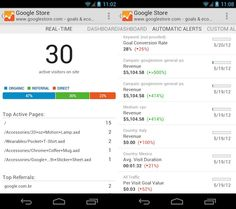Google Analytics Finally Gets Mobile App