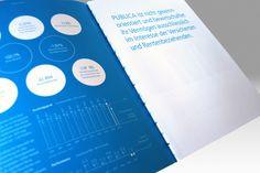 Schweizer Broschüre mit offener blauer Fadenheftung