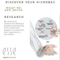 We continue to research the importance between microbes living on the surface of skin and a healthy skin. Learn more at www.esse.co.za