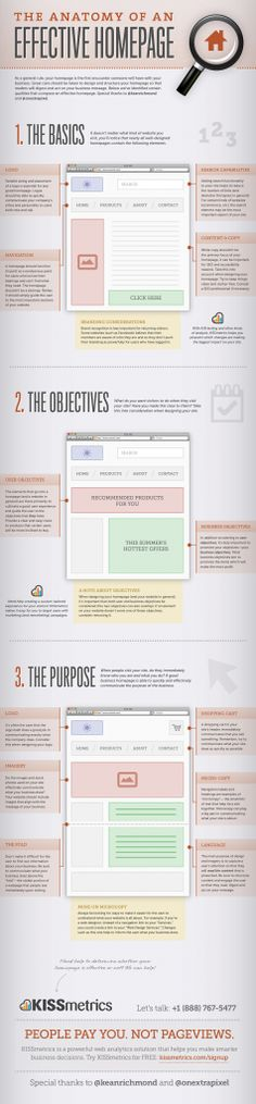 "L'infografica del giorno: ""Anotomia di una Homepage efficace"" "" the anatomy of an effective homepage"" 
