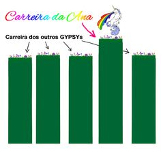 Porque os jovens profissionais da geração Y estão infelizes | Demografia Unicamp