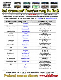 Spanish Song/Video Guide