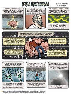 A Peek Inside A Stormy Brain: Scientific American