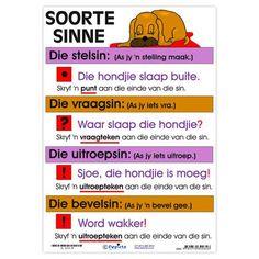 Kids Learning Activities, Teaching Resources, Afrikaans Language, Positive Behavior, Anchor Charts, Success Quotes, Grammar, Sentences, Make It Simple