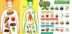 10 najzdrowszych pokarmów na świecie - Motywator Dietetyczny Smoothies, Food And Drink, Slim, Clean Foods, Health, Smoothie, Smoothie Packs, Fruit Shakes