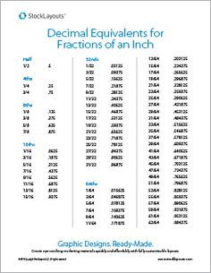 inch fraction to decimal chart pdf