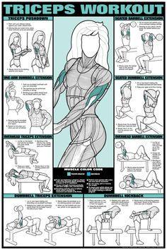Ejercicios de triceps para reducir la grasa del brazo que no os gusta chicas