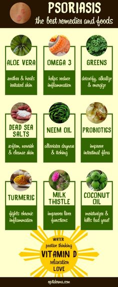 Best Remedies & Foods for Psoriasis. Learn more about which foods to eat and avoid when you have psoriasis: www.optiderma.com...