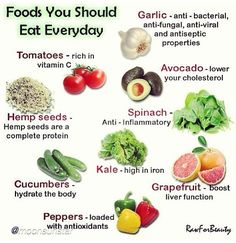 Superfoods...and I actually do eat all of these everyday