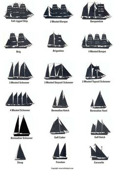 Brigantines, Schooners, and Sloops - research for the ships in Caribbean Jewel