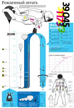 Infographic, space, astronaut