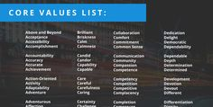 Here& an authoritative core values list with over 500 core values examples. Use this list to identify your personal and company core values. Values Examples, Personal Core Values, Character Questions, Character Qualities, Company Core Values, Values List, Corporate Values, Core Beliefs, Family Values