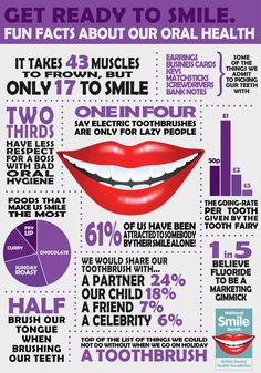 Dental facts on a graphic #dentalfunfacts #oral #health