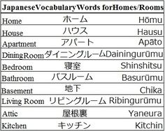 words in japanese | Learn Japanese Vocabulary Words for Continents, Weather, and More!