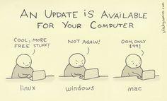 Linux Vs Windows Vs Mac Funny Joke