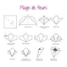 origami fleur de cerisier recherche google fleurs en papier pinterest origami et recherche. Black Bedroom Furniture Sets. Home Design Ideas