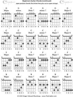 Open G Tuning Chords Chart - ZiMG / ¡ta-¡ta p!cs - See It